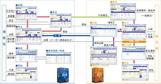 PCA商魂0-3